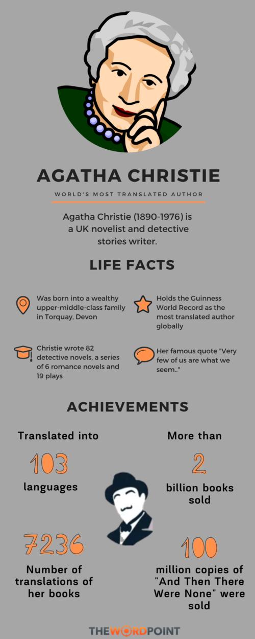 most translated books